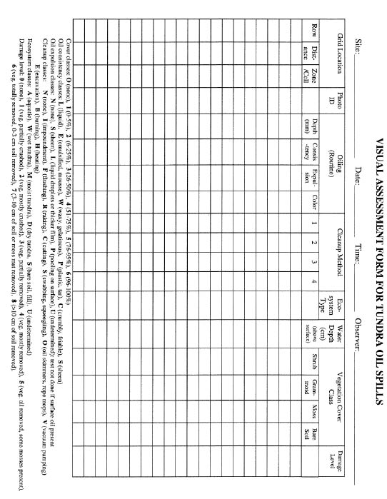Visual assessment form for tundra oil spills